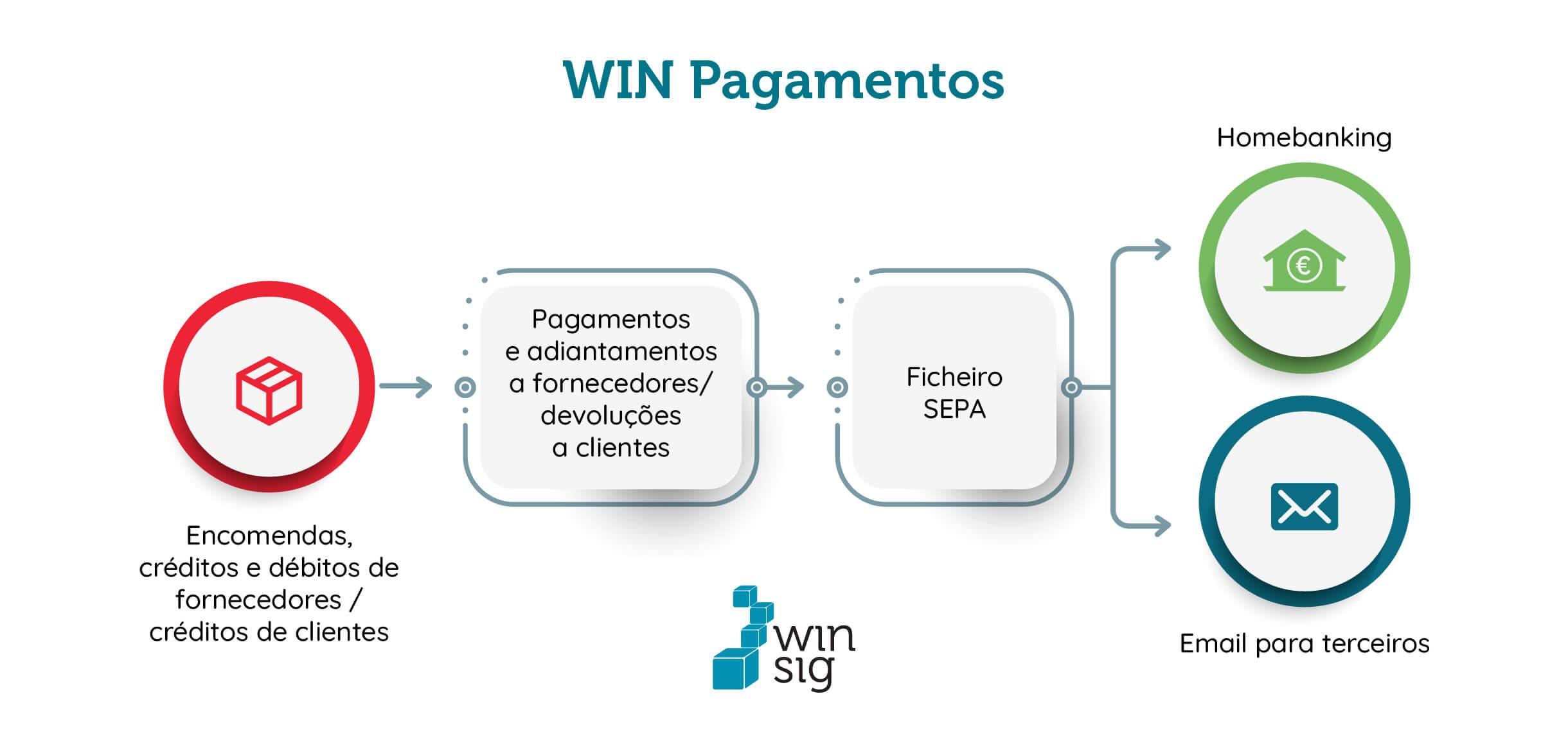 Win Pagamentos