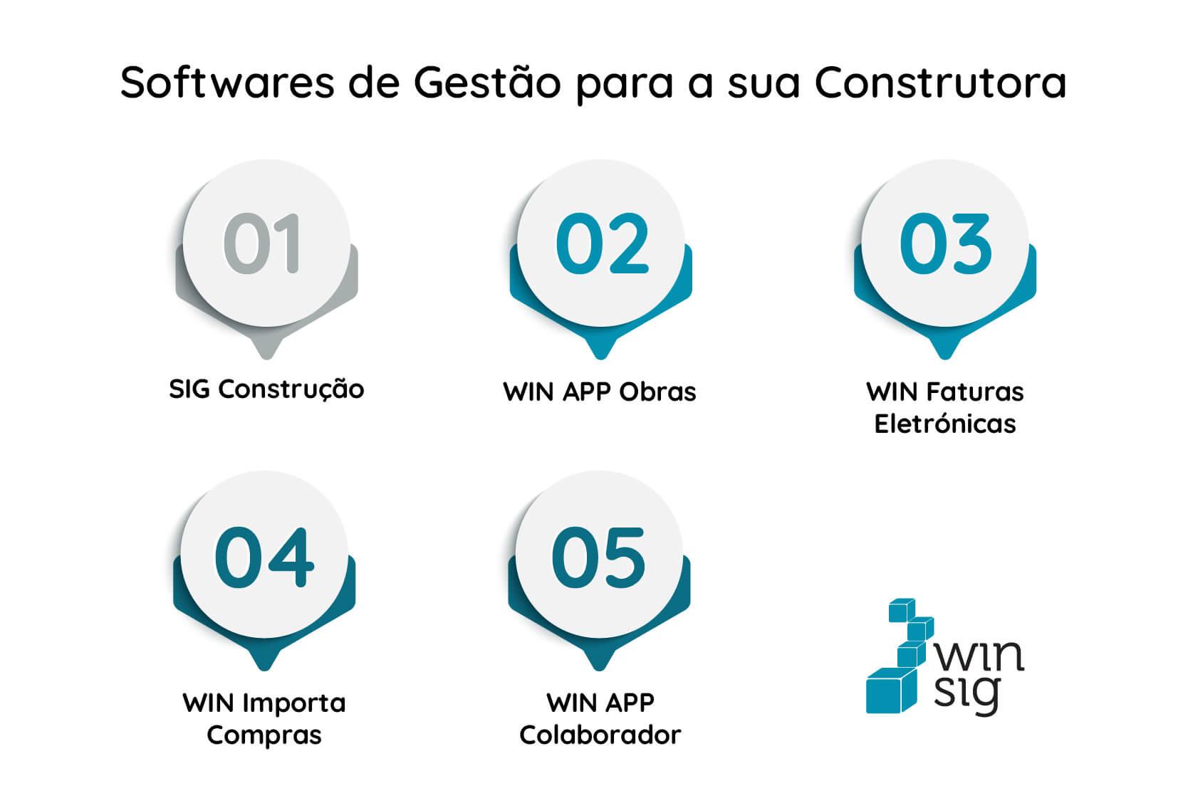 Softwares Gestao Construtora